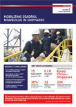 Seadrill newbuilds in shipyards