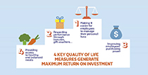 benefits-rewards-infographic